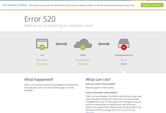 CloudFlare 502 Error