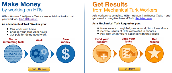 How Mechanical Turk Works