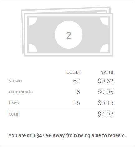 My Bubblews earnings so far.