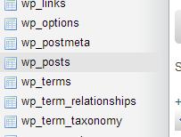 Tables in WordPress database.
